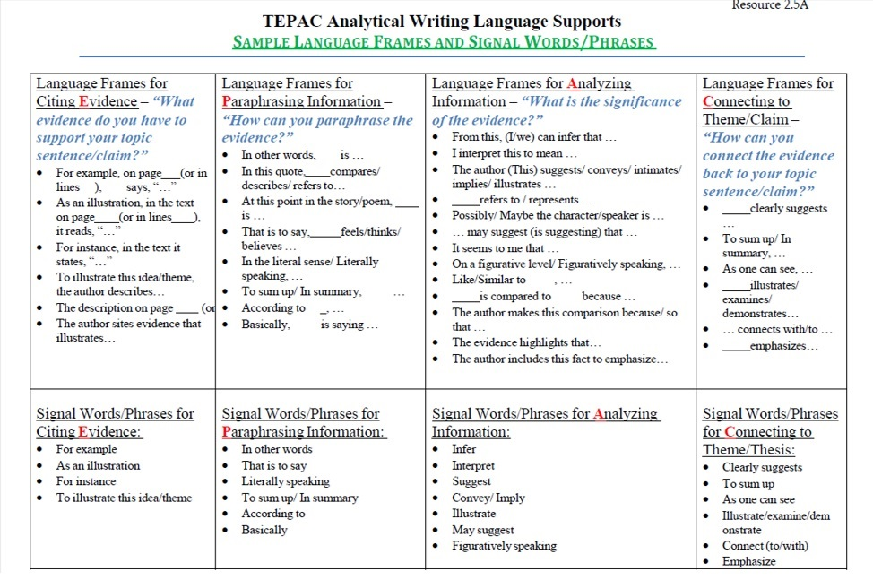 English 4 analytical essay examples